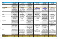 pdf-Datei - Politik Digital