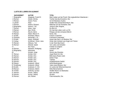 Llista De Llibres En Alemany Sachgebiet Autor Titel 1