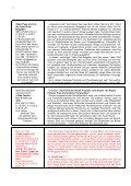 """""""Die Papa - Liste"""" literarisch – amüsant – informativ - Das Neueste ... - Page 4"""