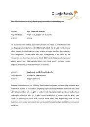 Deelnemers programma Kansen voor jongeren - Aanval op ...