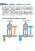 6. Potash, Magnesium & Sodium - Page 7