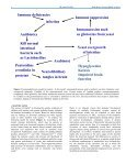 Immunodeficiency, Gastrointestinal Candidiasis, Wheat ... - NAJMS - Page 6