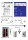 VENTILATED CABINET - Sapaco 2000 - Page 3