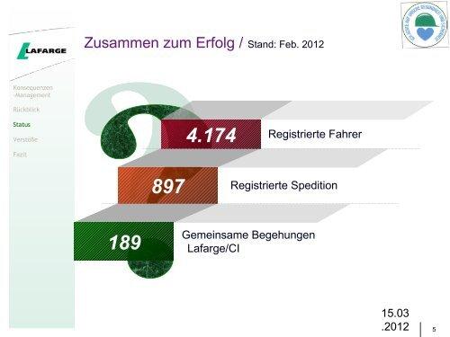 Auswertung des Konsequenzenmanagements - Ci-gruppe.de