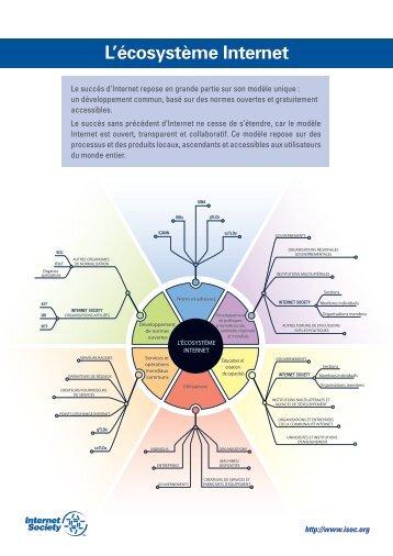 L'écosystème Internet - Internet Society
