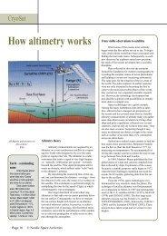How altimetry works - Nordicspace.net