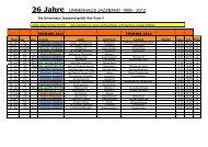 Jazz Fan-Kalender 02 04 2012.pdf