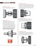 Overload Safety Couplings - Industrial and Bearing Supplies - Page 3