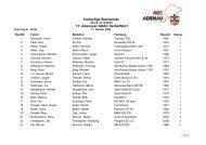 Vorläufige Starterliste 17. Adenauer ADAC Herbstfahrt