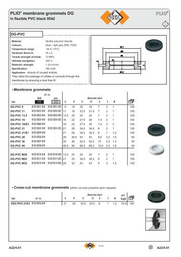 PPLLLIIIOO® PLIO® membrane grommets DG - Klinkmann.