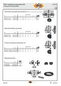 PPLLLIIIOO® PLIO® membrane grommets DG - Klinkmann. - Page 2