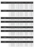Unterstützte Porsche Fahrzeuge - März 2013 (PDF, 619 ... - DriveDeck - Seite 2