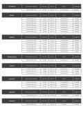 Unterstützte Porsche Fahrzeuge - März 2013 (PDF, 619 ... - DriveDeck - Seite 3