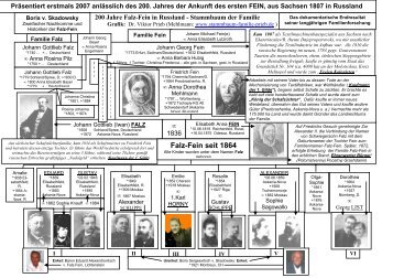 Falz-Fein seit 1864 - Stammbaum - Familie Prieb