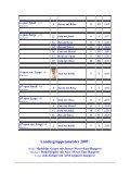 Agility-Turnier in Hoope Abschlussturnier des Anfängerkurses 2007 ... - Seite 3