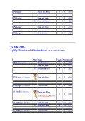 Agility-Turnier in Hoope Abschlussturnier des Anfängerkurses 2007 ... - Seite 6