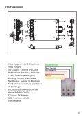 M21 HD - Seite 3