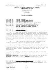545-X-2, Licenses - Alabama Administrative Code