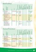 Gastgeberverzeichnis - Deutscher-Wildgehege-Verband eV - Page 5