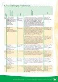 Gastgeberverzeichnis - Deutscher-Wildgehege-Verband eV - Page 7