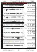 Bowdenzüge MAC 2009 - Zimmer - Page 2
