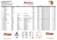 33. maraton warszawski klasyfikacja generalna - Bieganie.pl