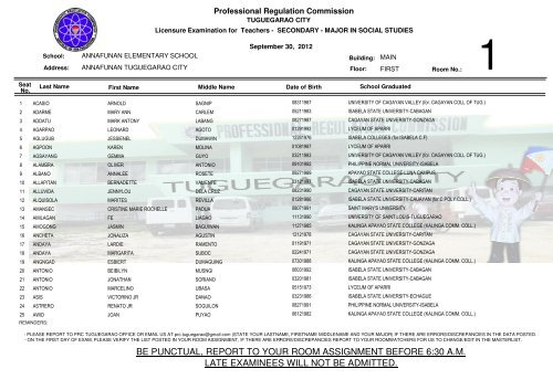 Visual FoxPro - Board Exam Results, Philippines