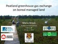 Peatland greenhouse gas exchange on boreal managed land