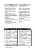 Global North-East SWOT Analysis Strong Points Weak Points ... - Page 7