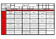 Year 1/2 Curriculum Map