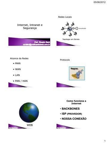 • BACKBONES • NOSSA CONEXÃO - Prof. Ricardo Beck