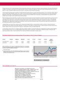 AIA Growth Fund - AIA Singapore - Page 2