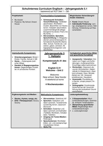 Schulinterner Lehrplan für die Sekundarstufe I - Gymnasium ...