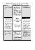 Schulinterner Lehrplan für die Sekundarstufe I - Gymnasium ... - Page 5