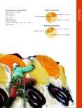 Brændstof til krop og hjerne - Skolekontakten - Page 5