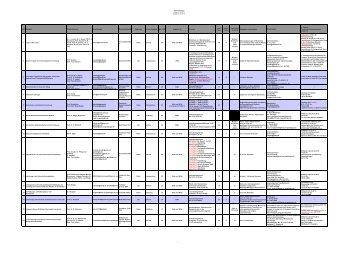 Wahlfachkatalog WiSe 2012/2013 Stand 31.10.2012 1 Ziff Wahlfach ...