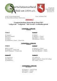 Gruppeneinteilung Sieben Berge Pokal 2013 - SSV Alfeld