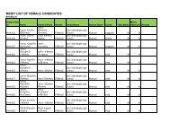 Merit list female 2003 - Vanbandhukalyanyojana.gujarat.gov.in