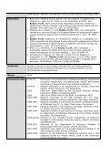 dhr. prof. dr. P.J.M. Rottier - Hoogleraar Universiteit Utrecht - Page 2