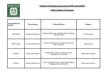 Public Register - Permits (.pdf)