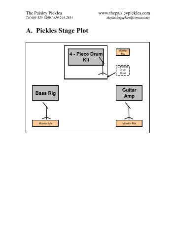 A Pickles Stage Plot