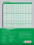 Flüchtige Organische Verbindungen ( pdf, 802 KB ) - Castrol - Seite 4