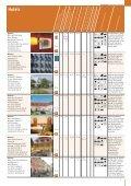 Ferienwohnungen Ferienhäuser - Oberlausitz - Seite 7