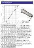 der hyper 241 hammer - Bulroc (UK) - Seite 6