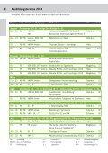 Bildungsarbeit - LandesSportBund Sachsen-Anhalt eV - Seite 6