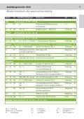 Bildungsarbeit - LandesSportBund Sachsen-Anhalt eV - Seite 7