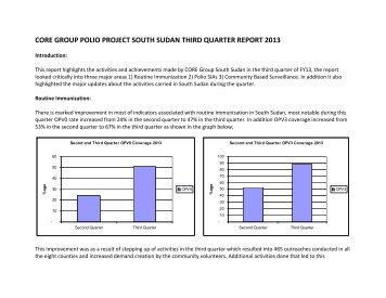 South Sudan 3rd Quarter Progress Report - CORE Group