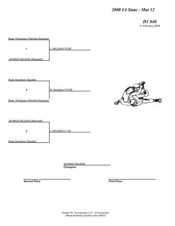2008 IA State - Mat 1 Brackets - Iowa Grade School and Junior High ...