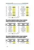 Abundant Numbers - Simetrik Kitap - Page 4