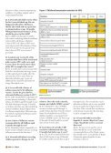 What DO the childhood immunization footnotes reveal ... - CECity - Page 3